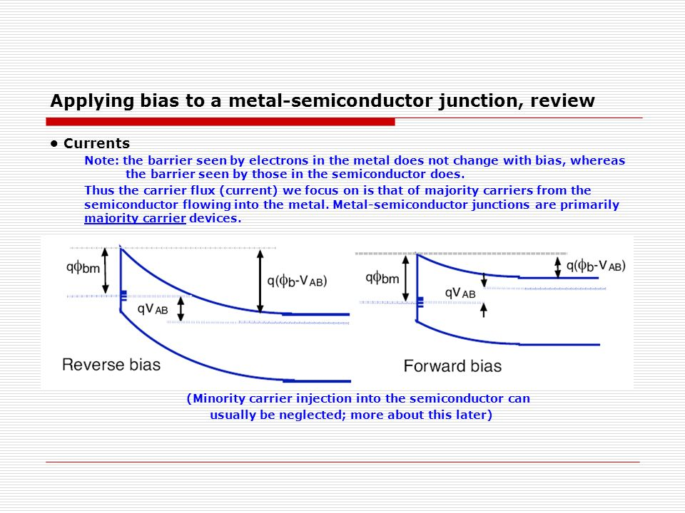 Applying bias to a metal-semiconductor junction, review Currents Note: the barrier seen by electrons in the metal does not change with bias, whereas t