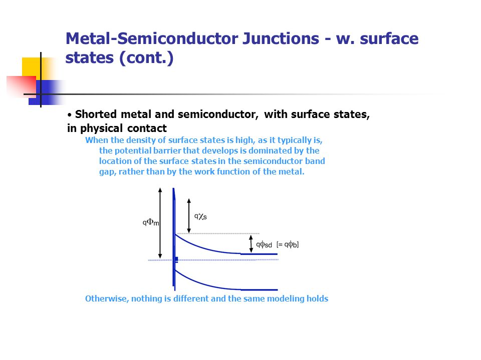 Metal-Semiconductor Junctions - w. surface states (cont.) Shorted metal and semiconductor, with surface states, in physical contact When the density o