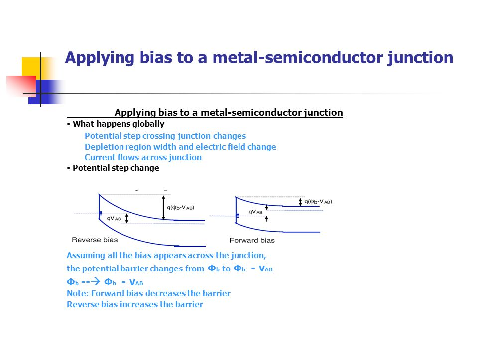 Applying bias to a metal-semiconductor junction What happens globally Potential step crossing junction changes Depletion region width and electric fie