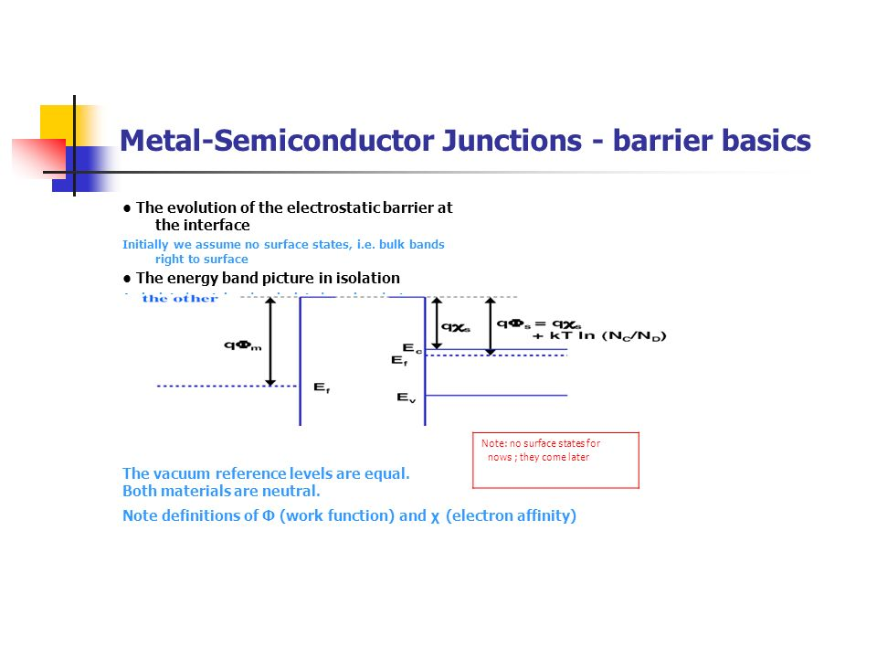 Applying bias to a metal-semiconductor junction What happens globally Potential step crossing junction changes Depletion region width and electric field change Current flows across junction Potential step change Assuming all the bias appears across the junction, the potential barrier changes from Φ b to Φ b - v AB Φ b -- Φ b - v AB Note: Forward bias decreases the barrier Reverse bias increases the barrier