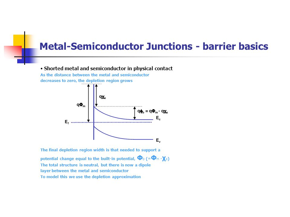 Applying bias to a metal-semiconductor junction, cont Currents Note: the barrier seen by electrons in the metal does not change with bias, whereas the barrier seen by those in the semiconductor does.