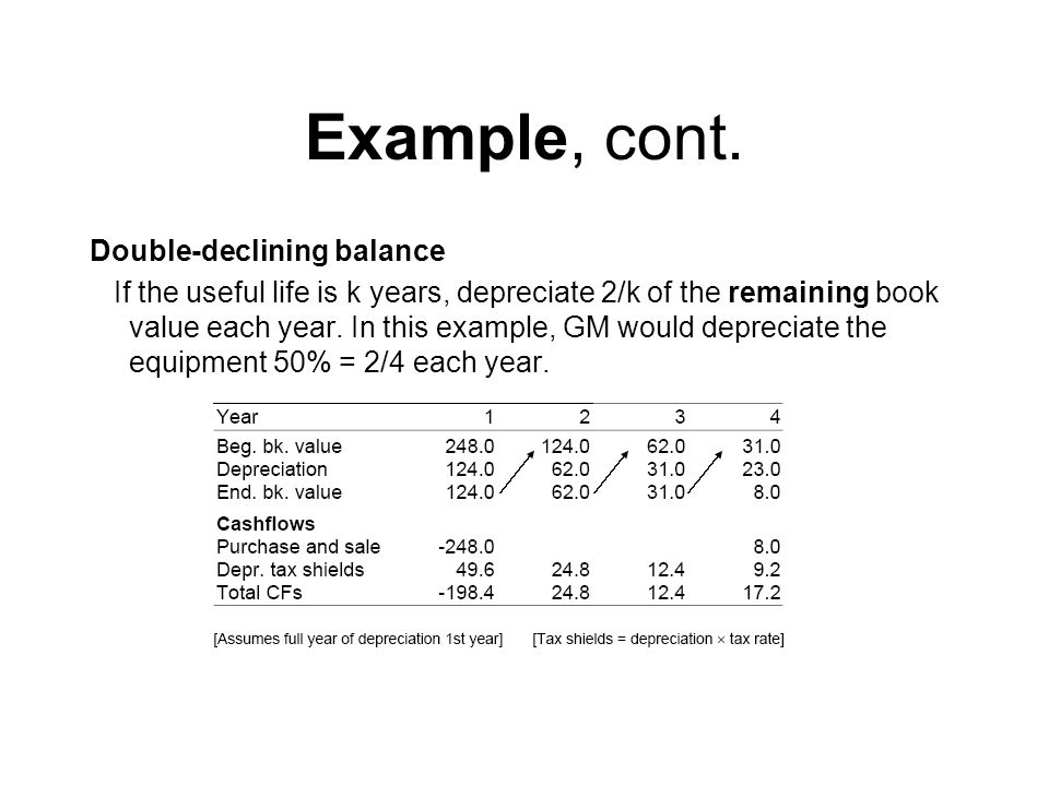 Example, cont. Double-declining balance If the useful life is k years, depreciate 2/k of the remaining book value each year. In this example, GM would