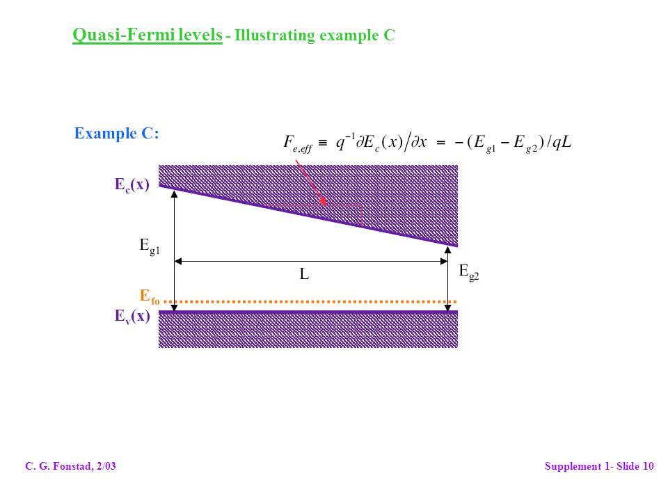 C. G. Fonstad, 2/03 Supplement 1- Slide 10 Quasi-Fermi levels - Illustrating example C