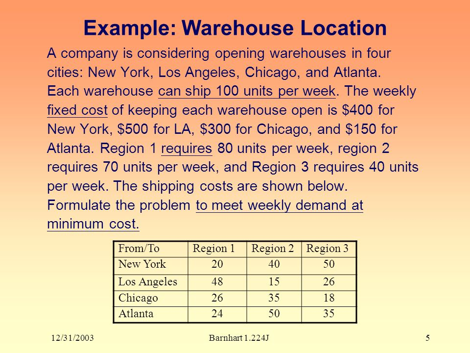 12/31/2003Barnhart 1.224J5 Example: Warehouse Location A company is considering opening warehouses in four cities: New York, Los Angeles, Chicago, and Atlanta.