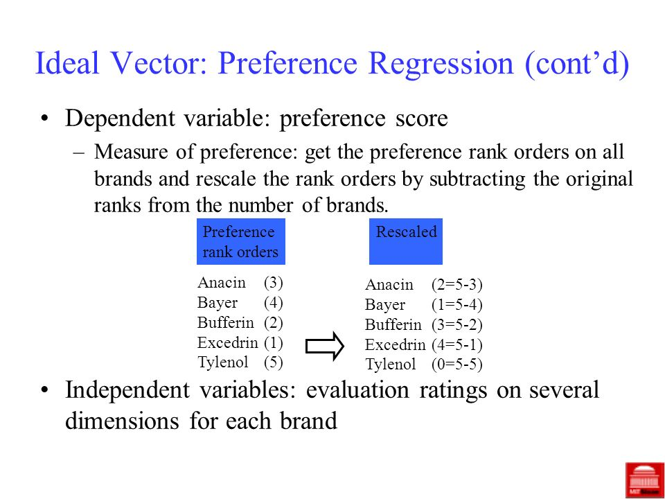 Ideal Vector: Preference Regression (contd) Dependent variable: preference score –Measure of preference: get the preference rank orders on all brands