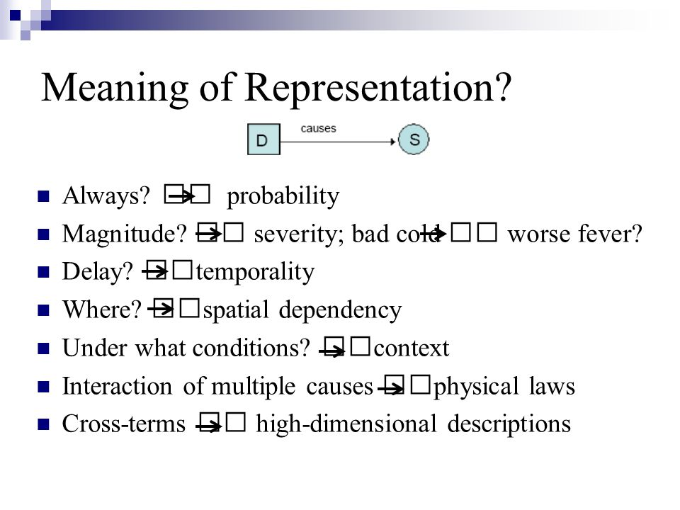 Meaning of Representation. Always. probability Magnitude.
