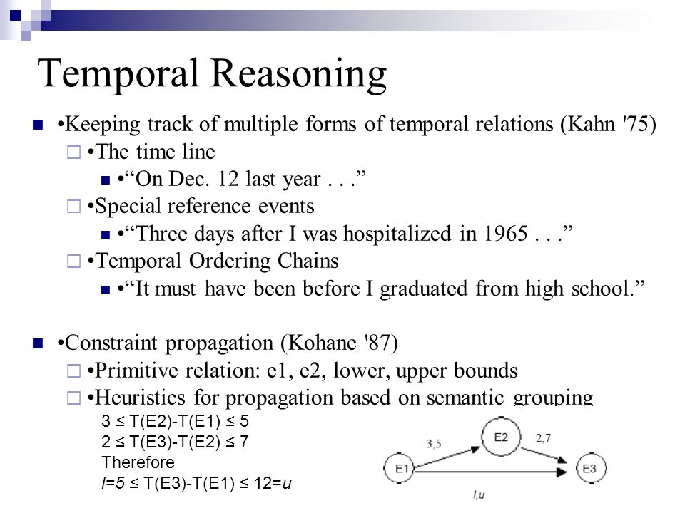 Temporal Reasoning Keeping track of multiple forms of temporal relations (Kahn 75) The time line On Dec.
