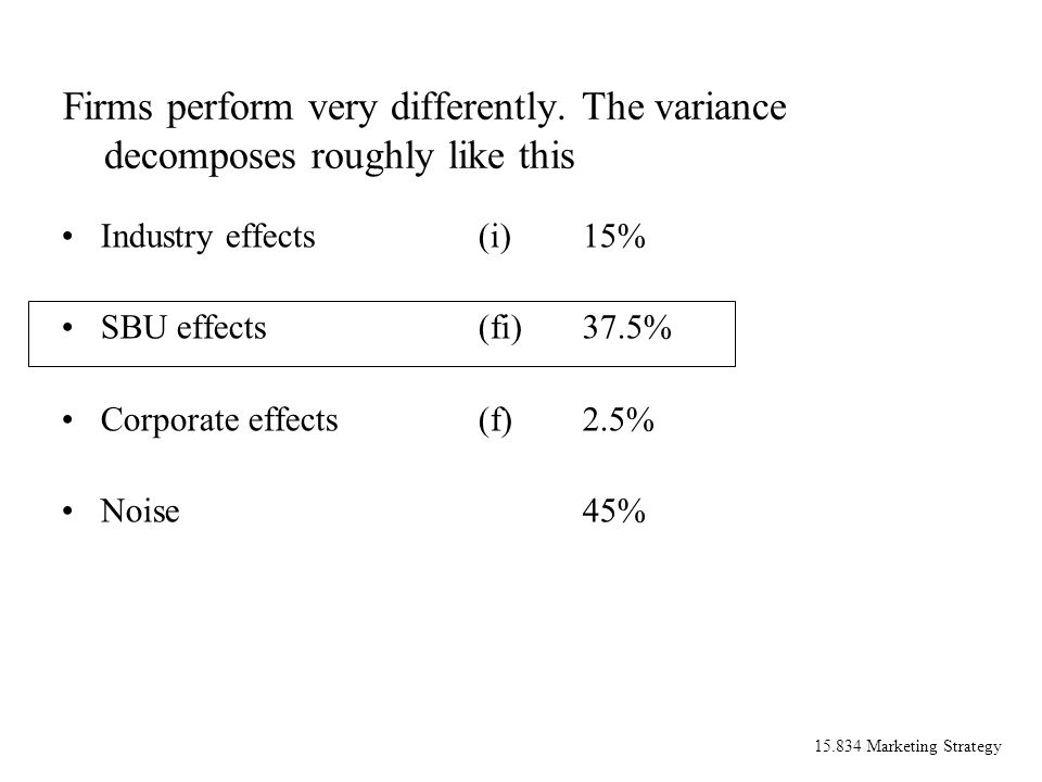 15.834 Marketing Strategy Firms perform very differently. The variance decomposes roughly like this Industry effects(i)15% SBU effects(fi)37.5% Corpor