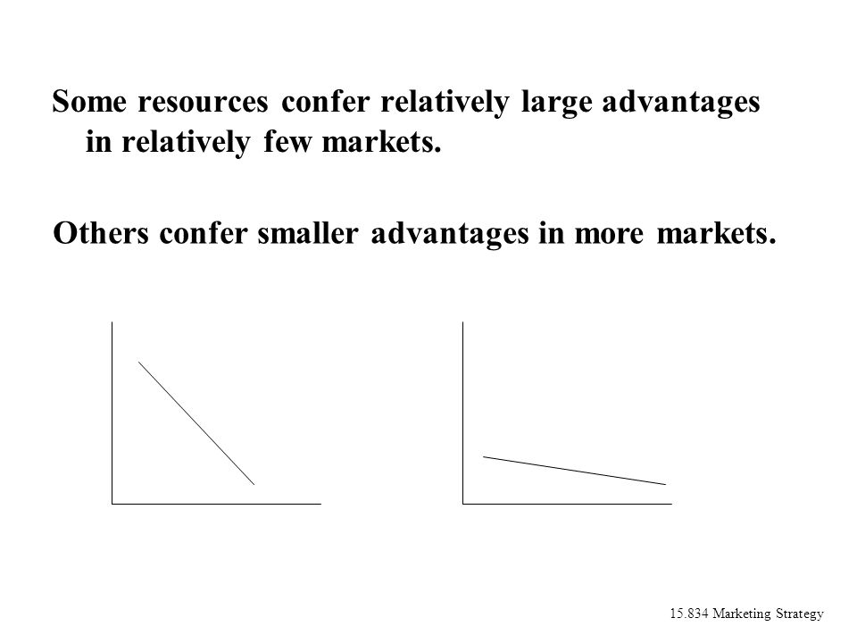 15.834 Marketing Strategy Some resources confer relatively large advantages in relatively few markets. Others confer smaller advantages in more market