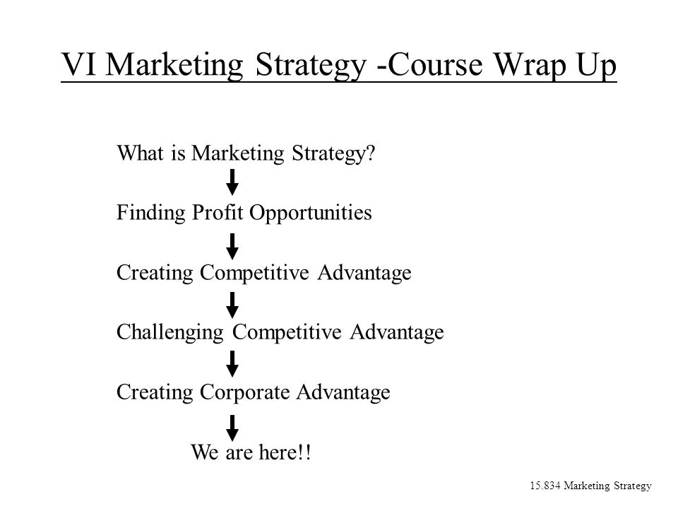 15.834 Marketing Strategy VI Marketing Strategy -Course Wrap Up What is Marketing Strategy? Finding Profit Opportunities Creating Competitive Advantag