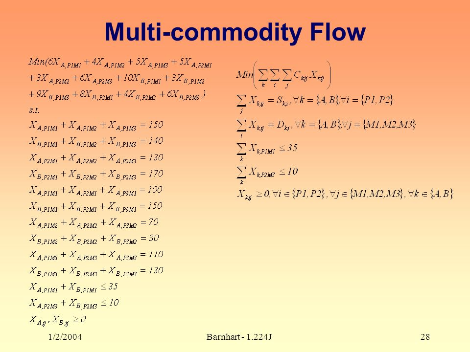 1/2/2004Barnhart - 1.224J28 Multi-commodity Flow