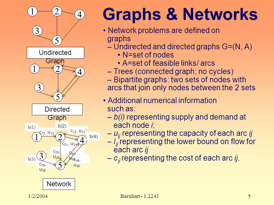 1/2/2004Barnhart J5 b(3) c 35, u 35 c 45, u 45 c 54, u 54 c 25, u 25 c 21, u 21 c 12, u 12 Graphs & Networks Network problems are defined on graphs – Undirected and directed graphs G=(N, A) N=set of nodes A=set of feasible links/ arcs – Trees (connected graph; no cycles) – Bipartite graphs: two sets of nodes with arcs that join only nodes between the 2 sets Additional numerical information such as: – b(i) representing supply and demand at each node i; – u ij representing the capacity of each arc ij – l ij representing the lower bound on flow for each arc ij – c ij representing the cost of each arc ij.