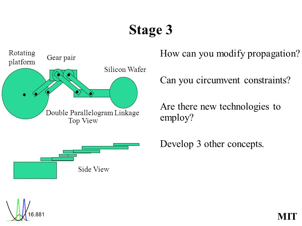 MIT Stage 3 How can you modify propagation.Can you circumvent constraints.
