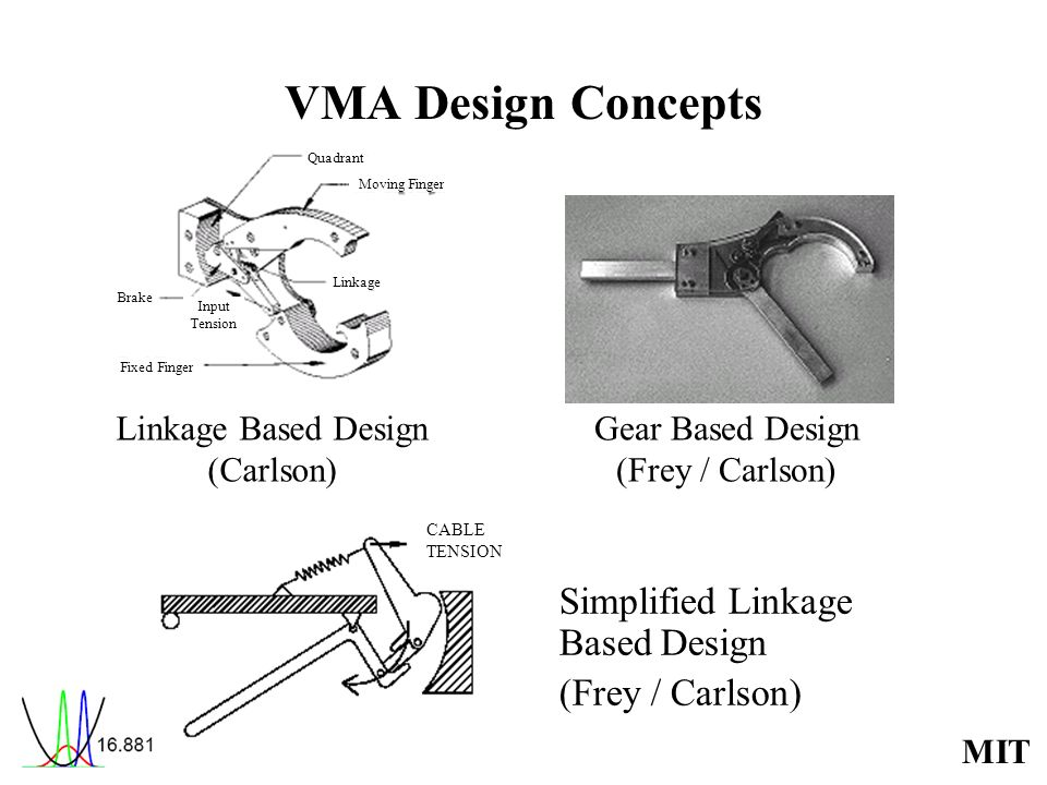 MIT VMA Design Concepts Simplified Linkage Based Design (Frey / Carlson) Linkage Based Design (Carlson) Gear Based Design (Frey / Carlson) CABLE TENSI