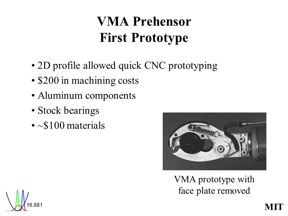 MIT VMA Prehensor First Prototype 2D profile allowed quick CNC prototyping $200 in machining costs Aluminum components Stock bearings ~$100 materials VMA prototype with face plate removed