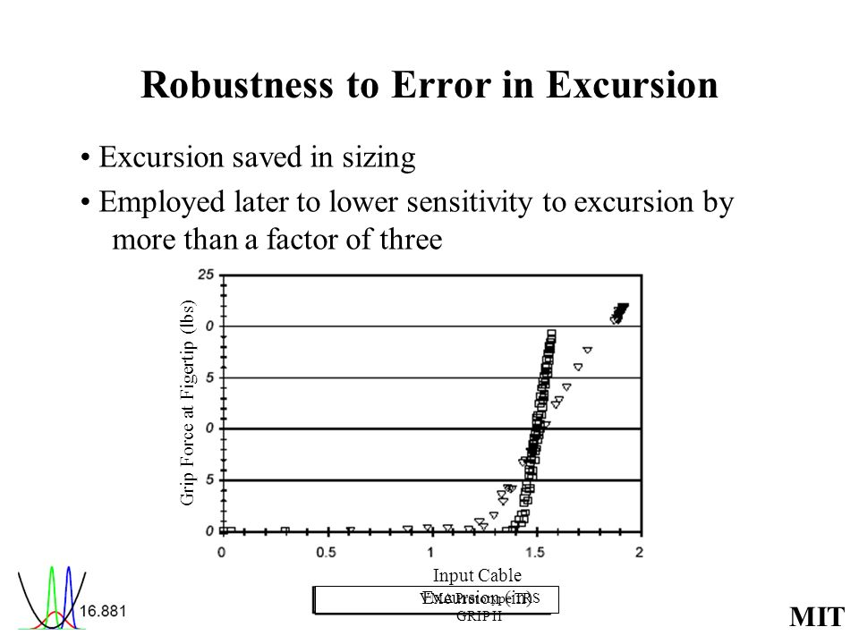 MIT Robustness to Error in Excursion Excursion saved in sizing Employed later to lower sensitivity to excursion by more than a factor of three VMA Prototype TRS GRIP II Grip Force at Figertip (lbs) Input Cable Excursion (in)