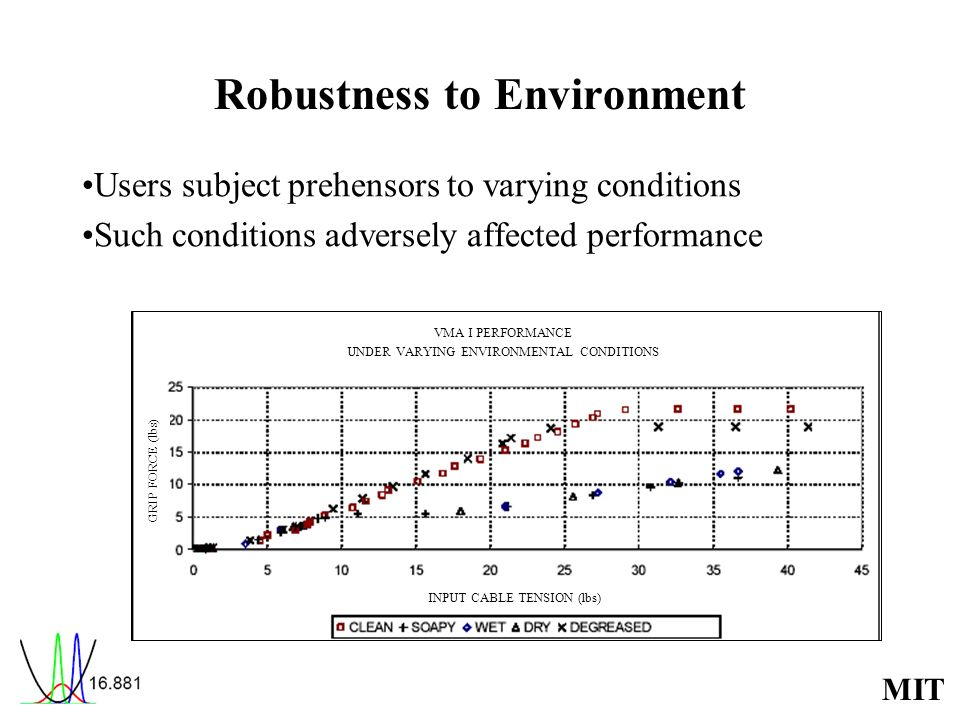 MIT Robustness to Environment Users subject prehensors to varying conditions Such conditions adversely affected performance VMA I PERFORMANCE UNDER VA