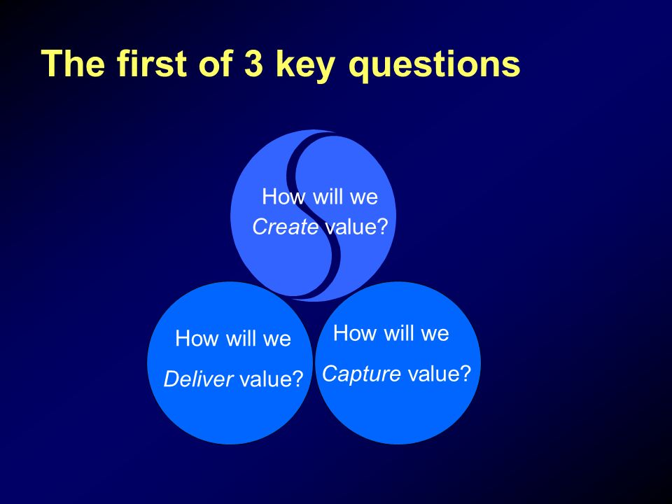 The first of 3 key questions How will we Create value.