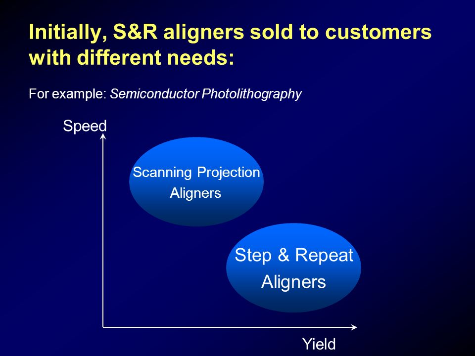 Initially, S&R aligners sold to customers with different needs: For example: Semiconductor Photolithography Scanning Projection Aligners Step & Repeat Aligners Speed Yield