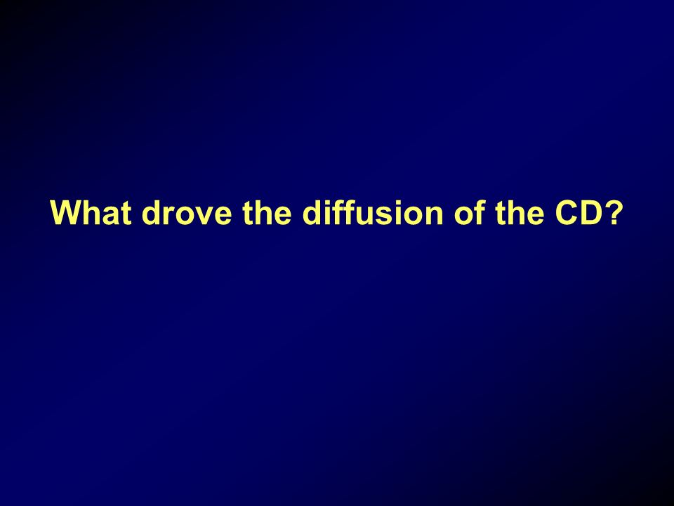 What drove the diffusion of the CD