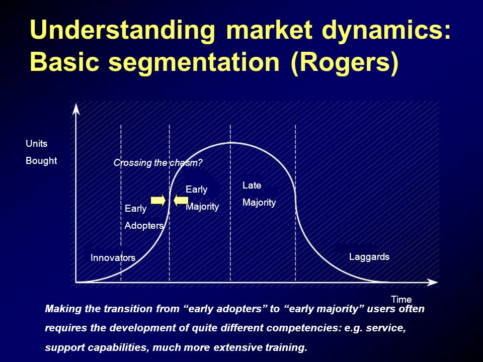 Understanding market dynamics: Basic segmentation (Rogers) Units Bought Innovators Early Adopters Early Majority Late Majority Laggards Time Making the transition from early adopters to early majority users often requires the development of quite different competencies: e.g.