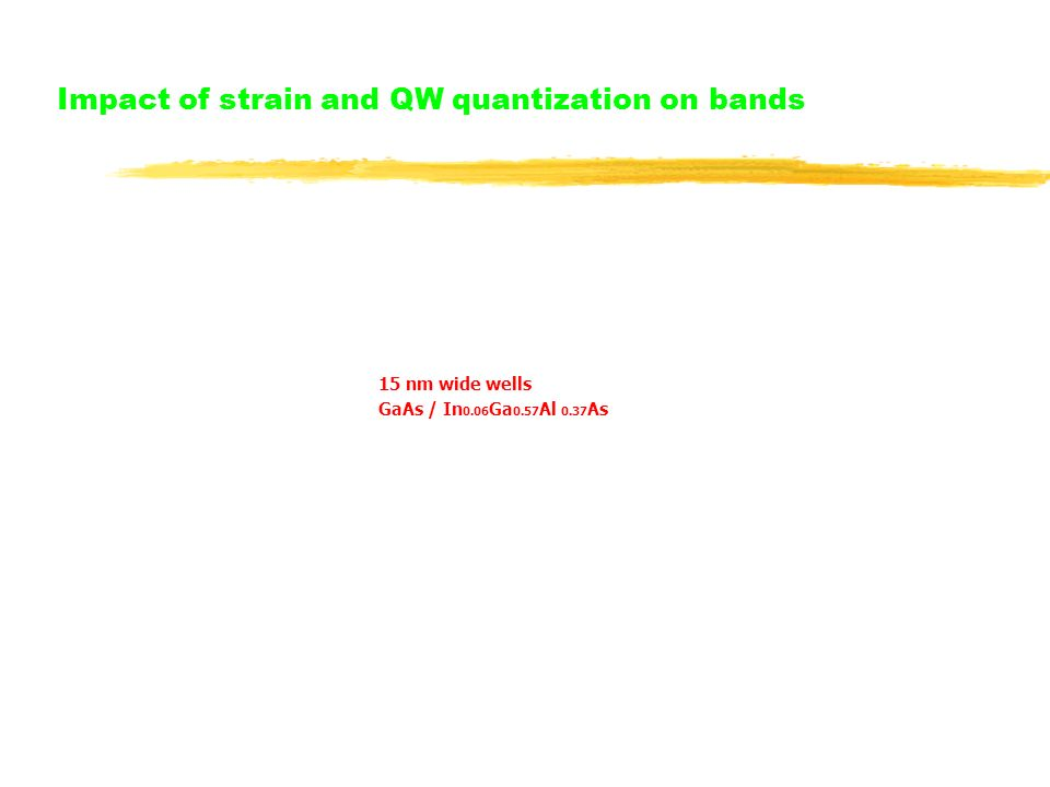 Impact of strain and QW quantization on bands 15 nm wide wells GaAs / In 0.06 Ga 0.57 Al 0.37 As