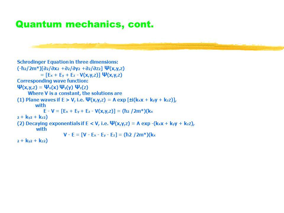 Quantum mechanics, cont. Schrodinger Equation in three dimensions: (-ћ 2 /2m*)[ 2 /x 2 + 2 /y 2 + 2 /z 2 ] Ψ (x,y,z) = [E x + E y + E z - V(x,y,z)] Ψ