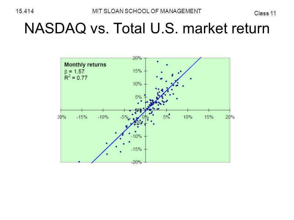 MIT SLOAN SCHOOL OF MANAGEMENT Class 11 15.414 NASDAQ vs. Total U.S. market return