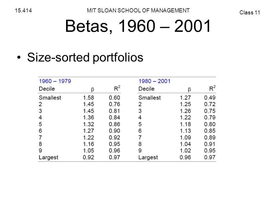 MIT SLOAN SCHOOL OF MANAGEMENT Class 11 15.414 Betas, 1960 – 2001 Size-sorted portfolios