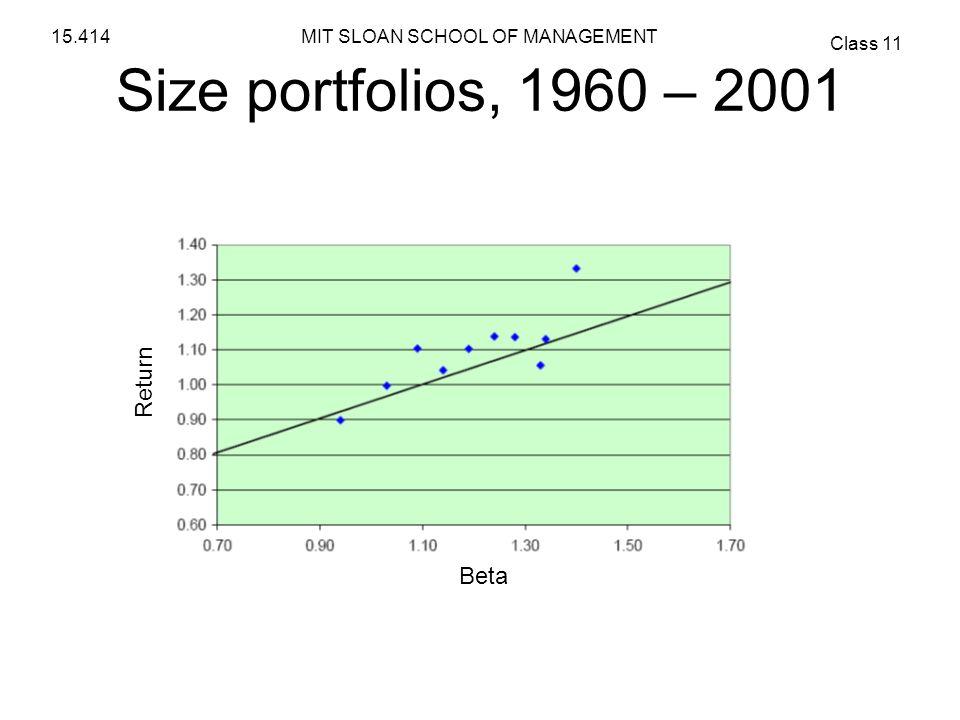 MIT SLOAN SCHOOL OF MANAGEMENT Class 11 15.414 Size portfolios, 1960 – 2001 Return Beta