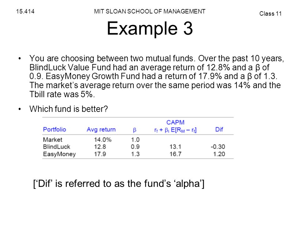 MIT SLOAN SCHOOL OF MANAGEMENT Class 11 15.414 Example 3 You are choosing between two mutual funds. Over the past 10 years, BlindLuck Value Fund had a
