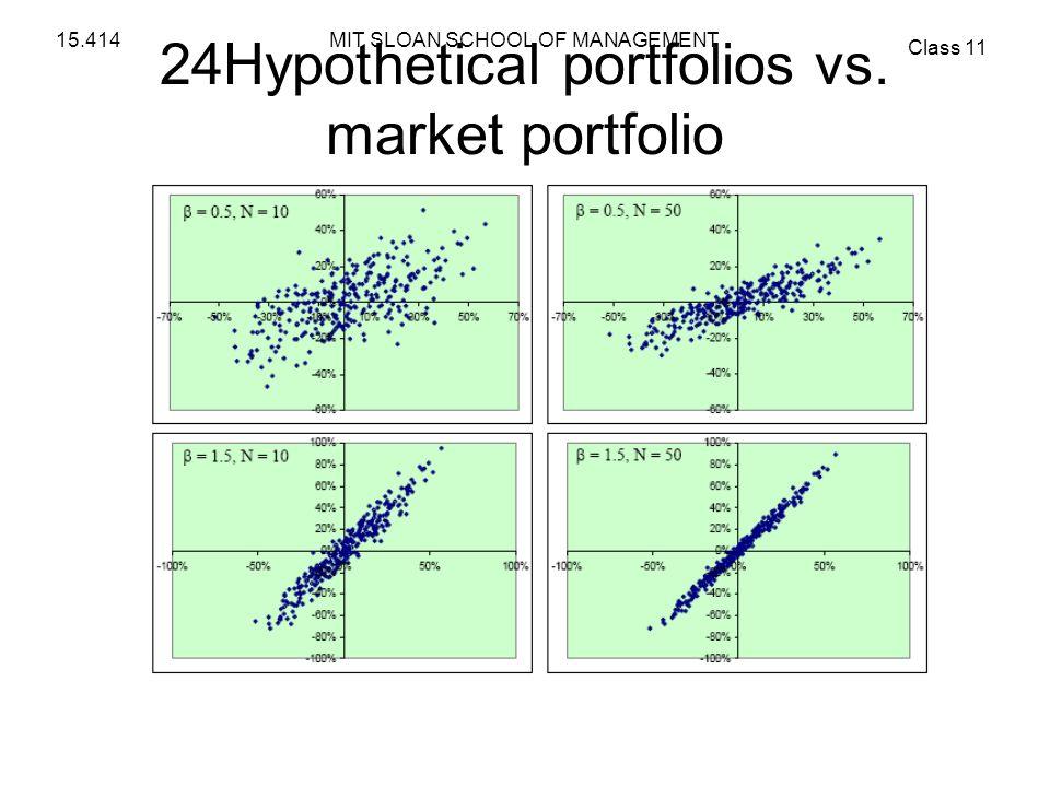MIT SLOAN SCHOOL OF MANAGEMENT Class 11 15.414 24Hypothetical portfolios vs. market portfolio