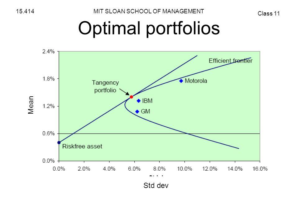 MIT SLOAN SCHOOL OF MANAGEMENT Class 11 15.414 Optimal portfolios Mean Std dev