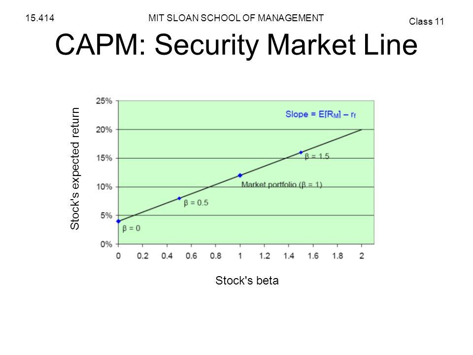 MIT SLOAN SCHOOL OF MANAGEMENT Class 11 15.414 CAPM: Security Market Line Stock's expected return Stock's beta