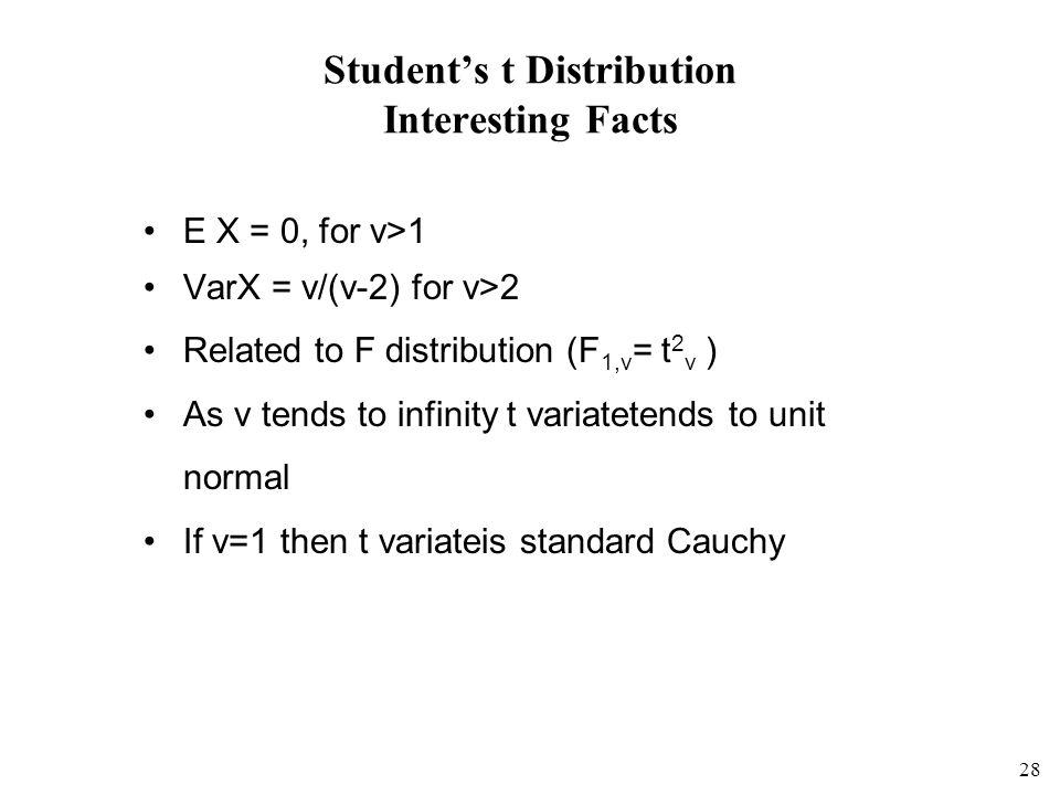 28 Students t Distribution Interesting Facts E X = 0, for v>1 VarX = v/(v-2) for v>2 Related to F distribution (F 1,v = t 2 v ) As v tends to infinity