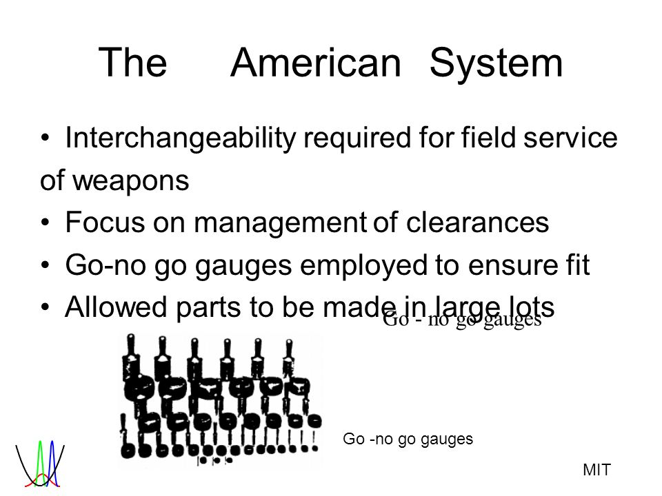MIT TheAmericanSystem Interchangeability required for field service of weapons Focus on management of clearances Go-no go gauges employed to ensure fi