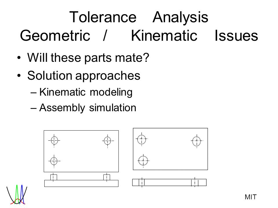 MIT ToleranceAnalysis Geometric/KinematicIssues Will these parts mate? Solution approaches –Kinematic modeling –Assembly simulation