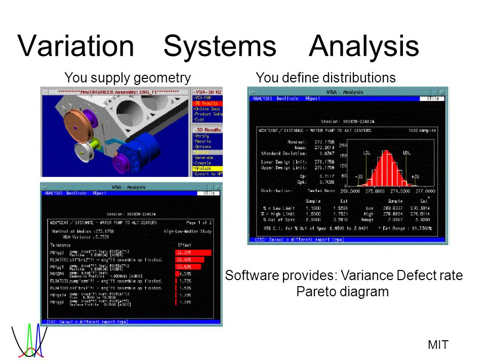 MIT VariationSystemsAnalysis You supply geometryYou define distributions Software provides: Variance Defect rate Pareto diagram