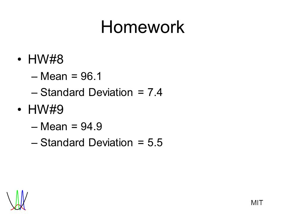 MIT Homework HW#8 –Mean = 96.1 –Standard Deviation = 7.4 HW#9 –Mean = 94.9 –Standard Deviation = 5.5