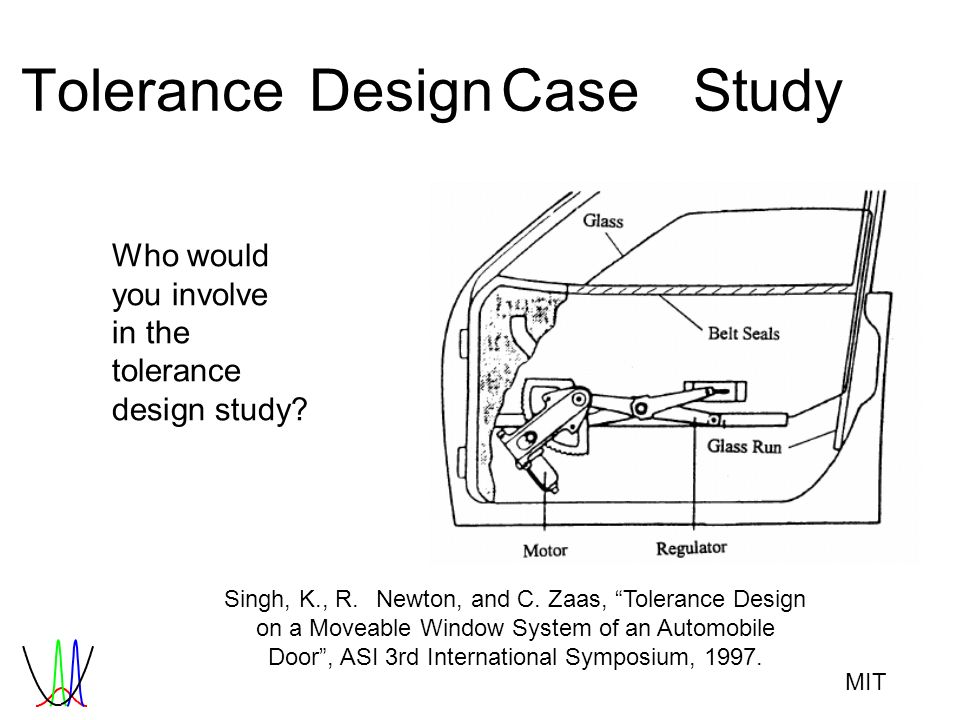 MIT ToleranceDesignCaseStudy Who would you involve in the tolerance design study? Singh, K., R.Newton, and C. Zaas, Tolerance Design on a Moveable Win