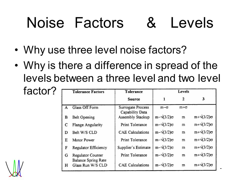 MIT NoiseFactors&Levels Why use three level noise factors? Why is there a difference in spread of the levels between a three level and two level facto