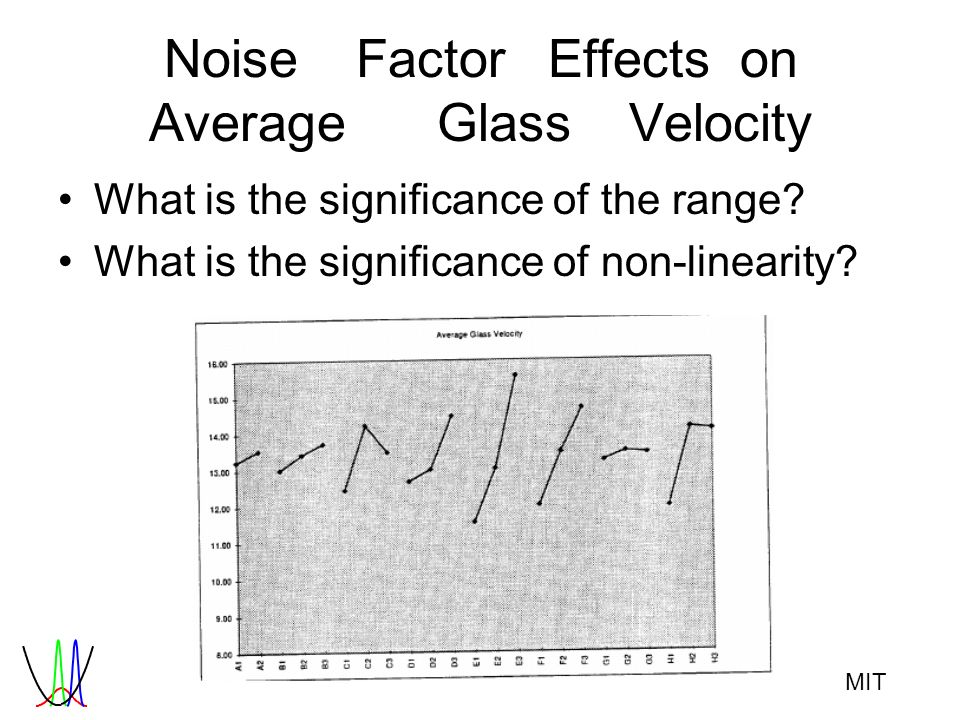 MIT NoiseFactorEffectson AverageGlassVelocity What is the significance of the range? What is the significance of non-linearity?