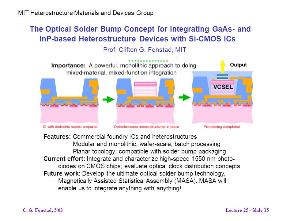 MIT Heterostructure Materials and Devices Group The Optical Solder Bump Concept for Integrating GaAs- and InP-based Heterostructure Devices with Si-CMOS ICs Prof.