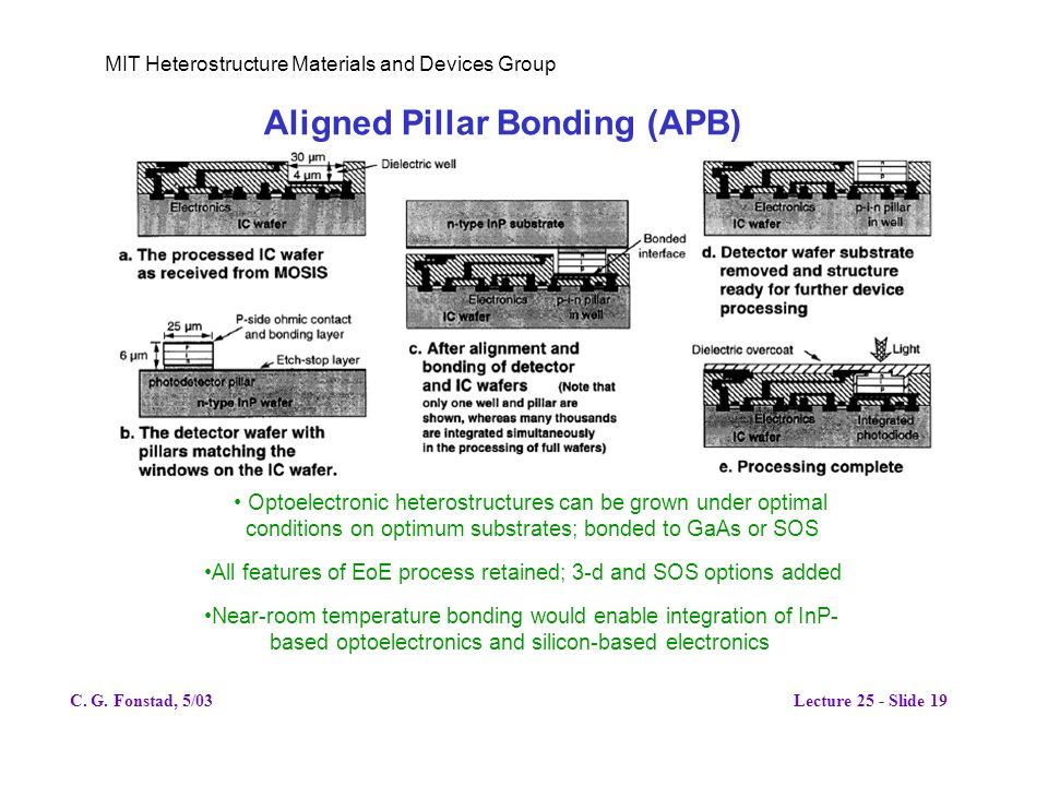 MIT Heterostructure Materials and Devices Group Aligned Pillar Bonding (APB) C.