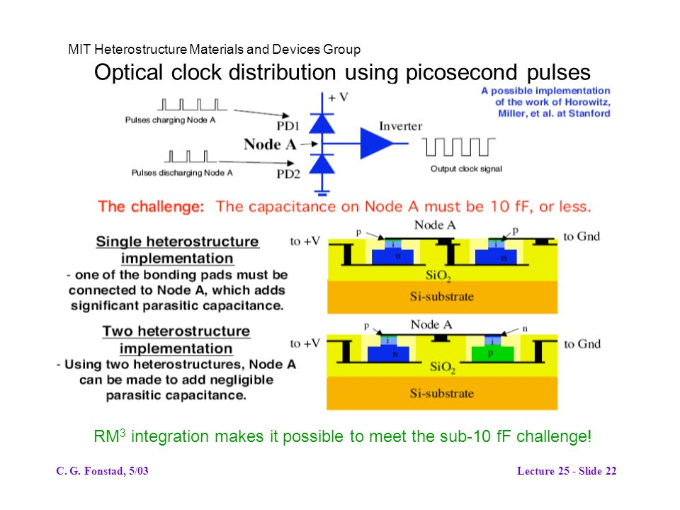 MIT Heterostructure Materials and Devices Group Optical clock distribution using picosecond pulses RM 3 integration makes it possible to meet the sub-10 fF challenge.