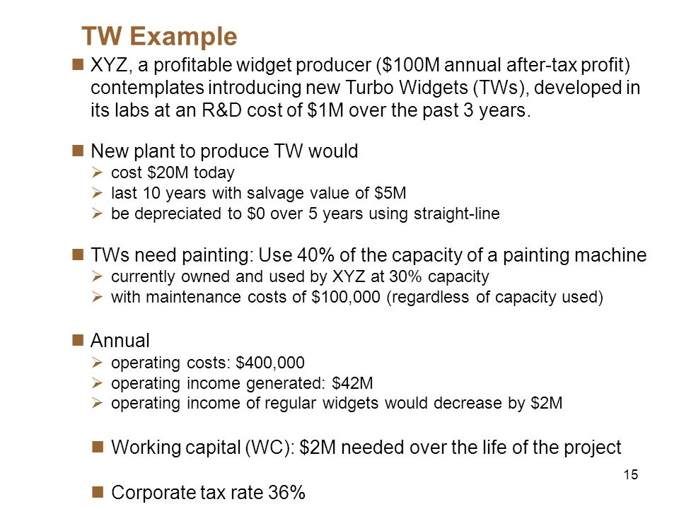 15 TW Example XYZ, a profitable widget producer ($100M annual after-tax profit) contemplates introducing new Turbo Widgets (TWs), developed in its labs at an R&D cost of $1M over the past 3 years.