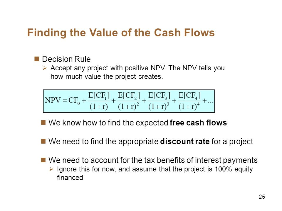 25 Finding the Value of the Cash Flows Decision Rule Accept any project with positive NPV. The NPV tells you how much value the project creates. We kn