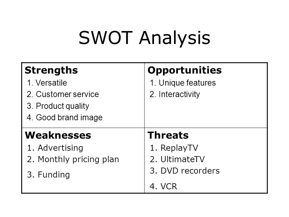 SWOT Analysis Strengths 1. Versatile 2. Customer service 3. Product quality 4. Good brand image Opportunities 1. Unique features 2. Interactivity Weak