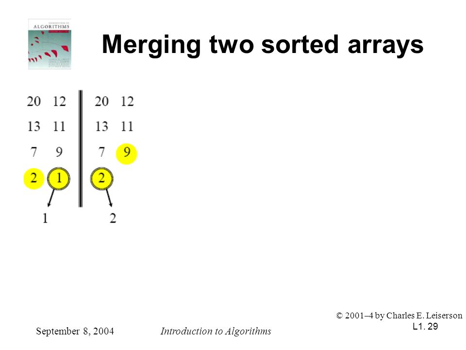 L1. 29 Merging two sorted arrays September 8, 2004Introduction to Algorithms © 2001–4 by Charles E. Leiserson