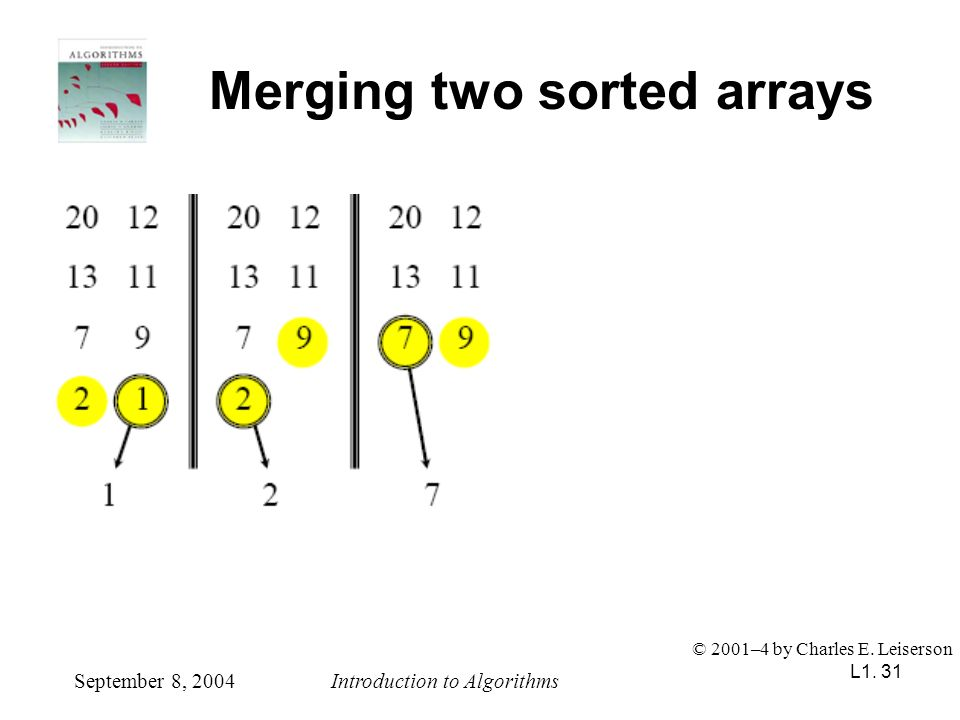 L1. 31 Merging two sorted arrays September 8, 2004Introduction to Algorithms © 2001–4 by Charles E. Leiserson